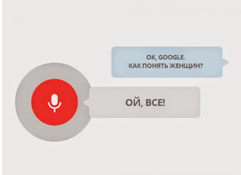 Продвижение в окей гугл группа компаний екатеринбург сайт