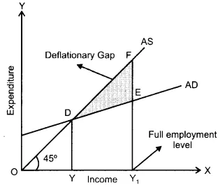 Pin By Jason On Economics Question Paper Previous Year Question Paper This Or That Questions