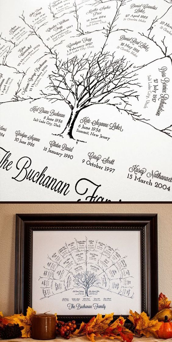 Printable Family Tree So cool! I want to do these as Christmas