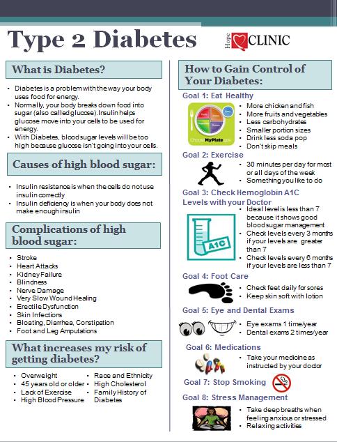 dieta de diabetes brosjyre