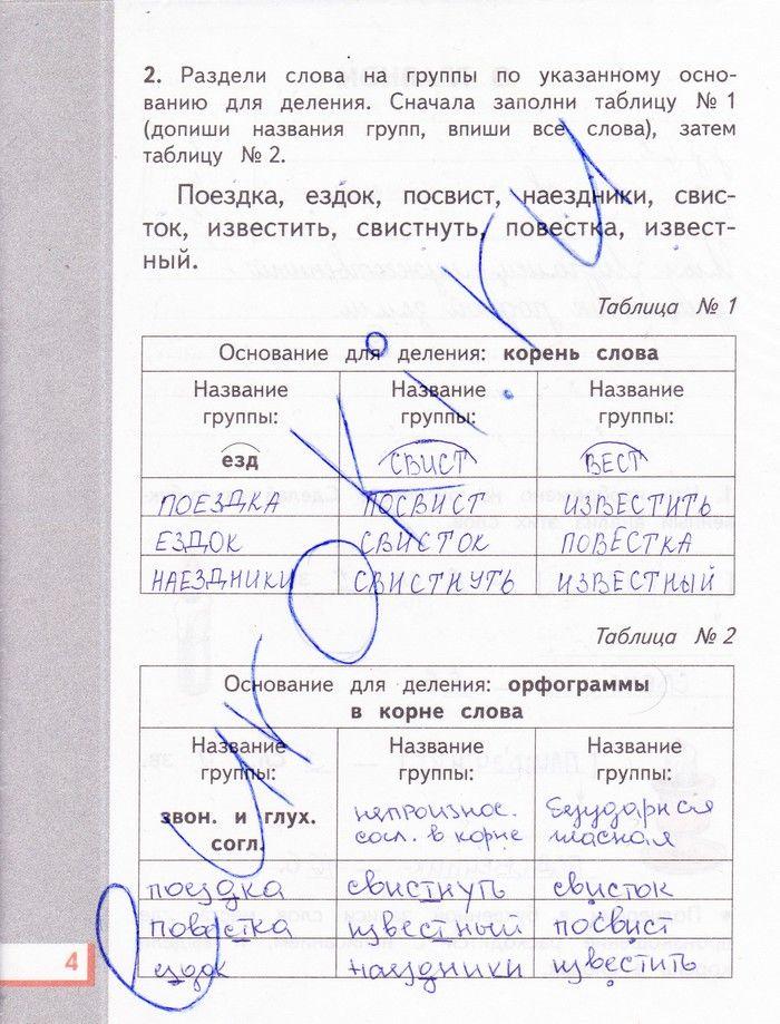 Скачать бесплатно желтовская калинина русский язык 2 класс решебник