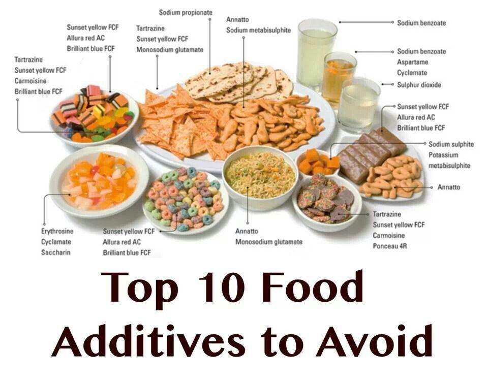 Healthy Food Additives List