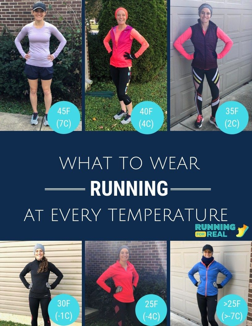 b0fb5bee4cad7 Winter Running Gear- What to Wear at Every Temperature • Running For Real