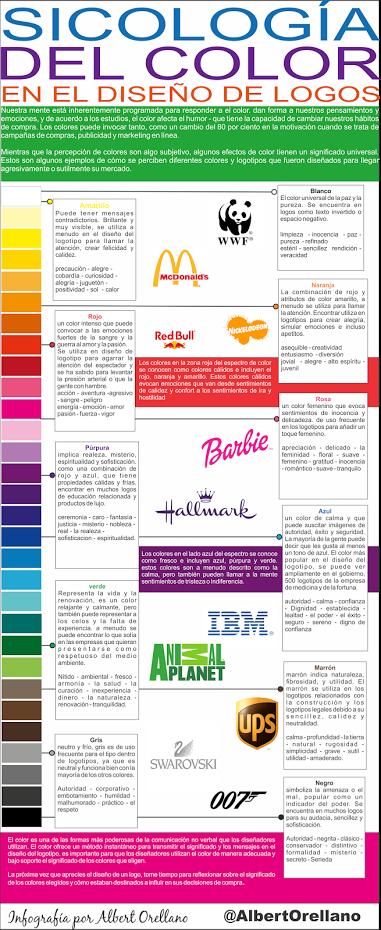 5 de febrero de 2014   Colours   Pinterest   El color, Psicología ...