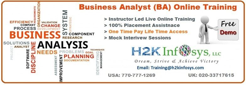 h2kinfosys is offering Business Analyst (BA) Online Training - what is business analysis