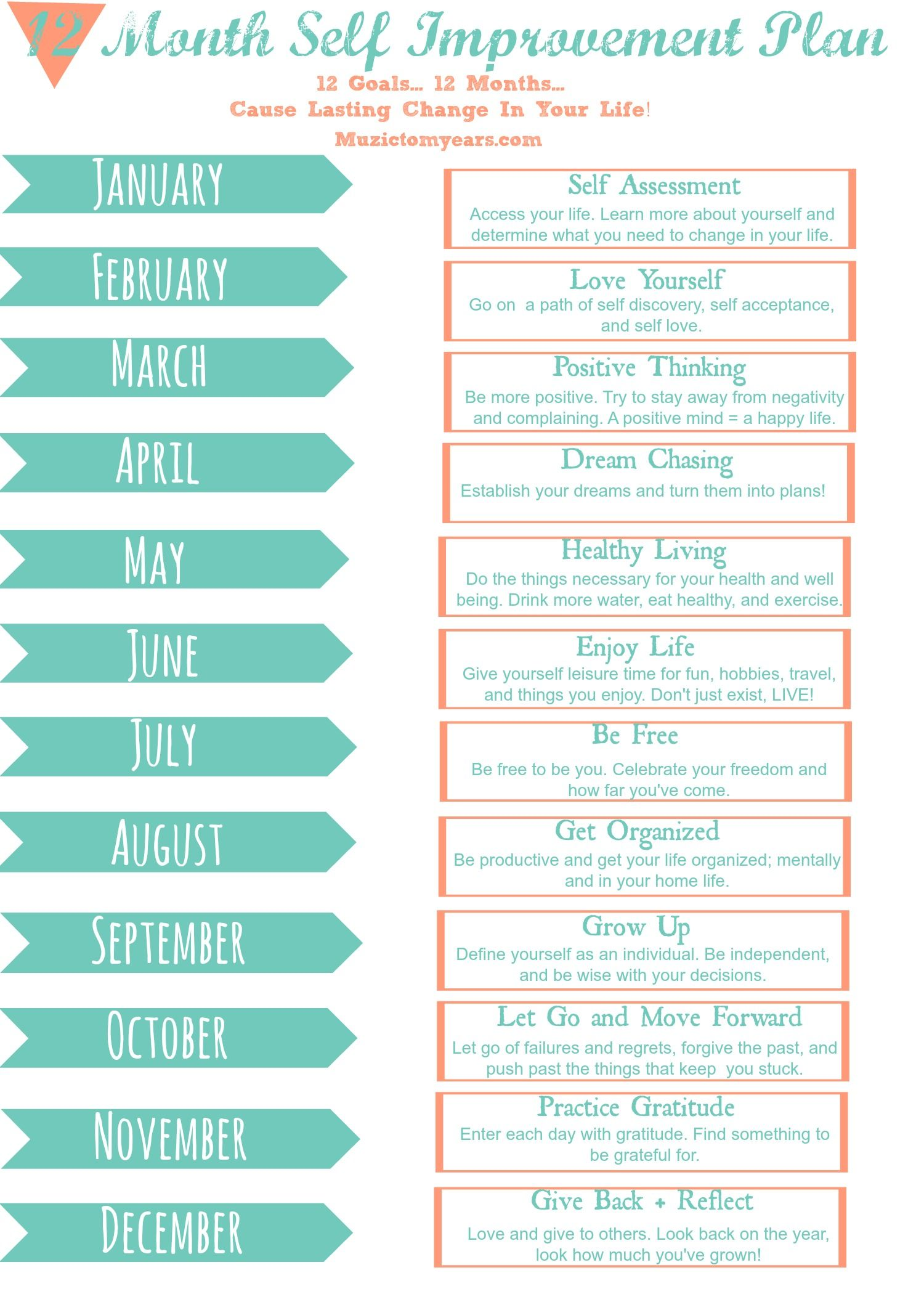 12 Month Self Improvement Plan With Printable