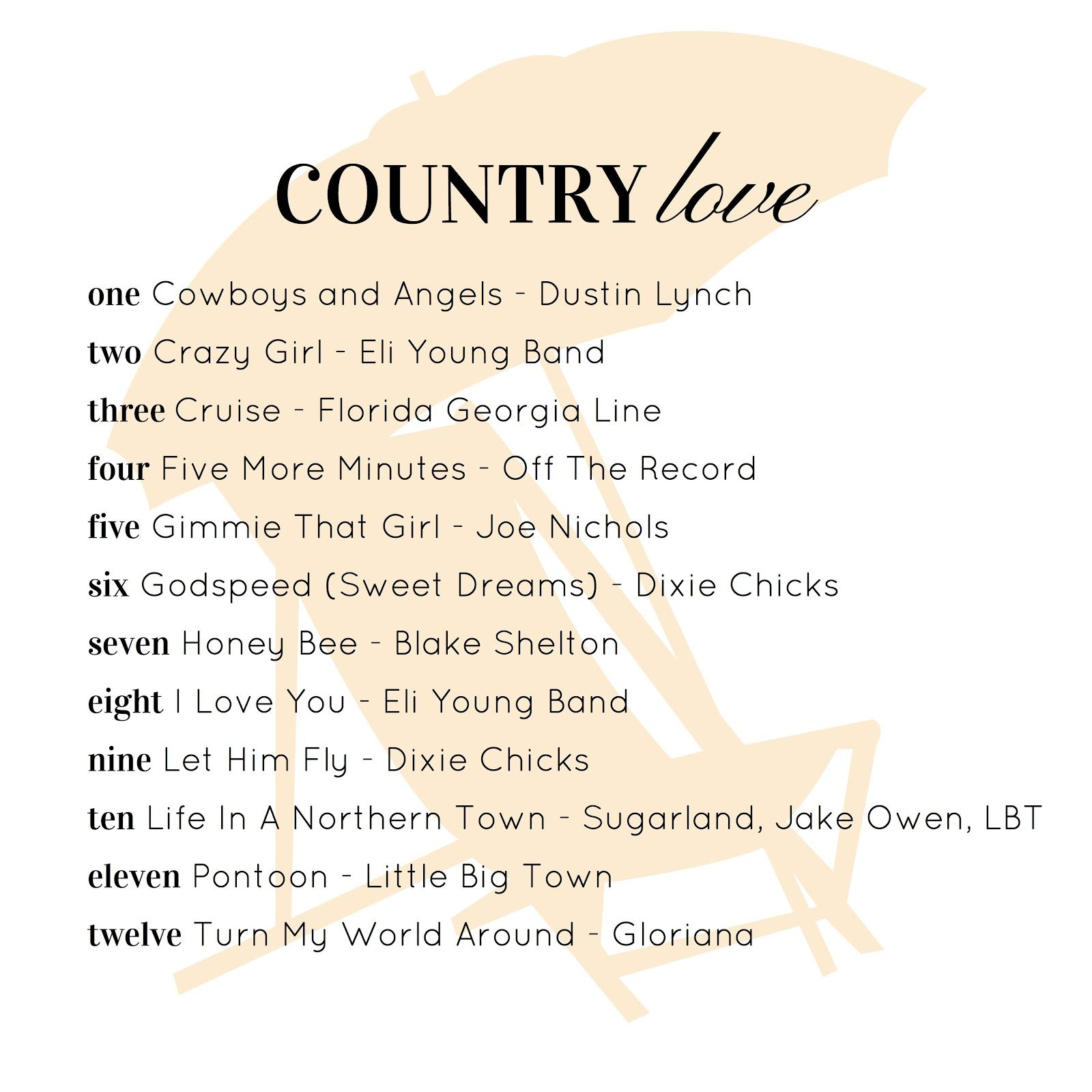 Quotes Love Songs: Country+thang+quotes