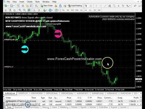 Crypto trading indicatorreal time