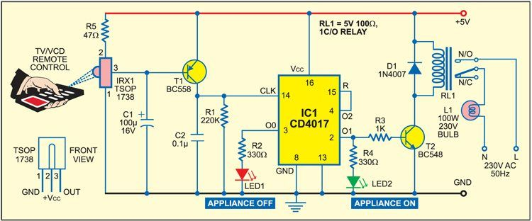 Remote Control For Home Appliances Remote Control Electronic Engineering Remote