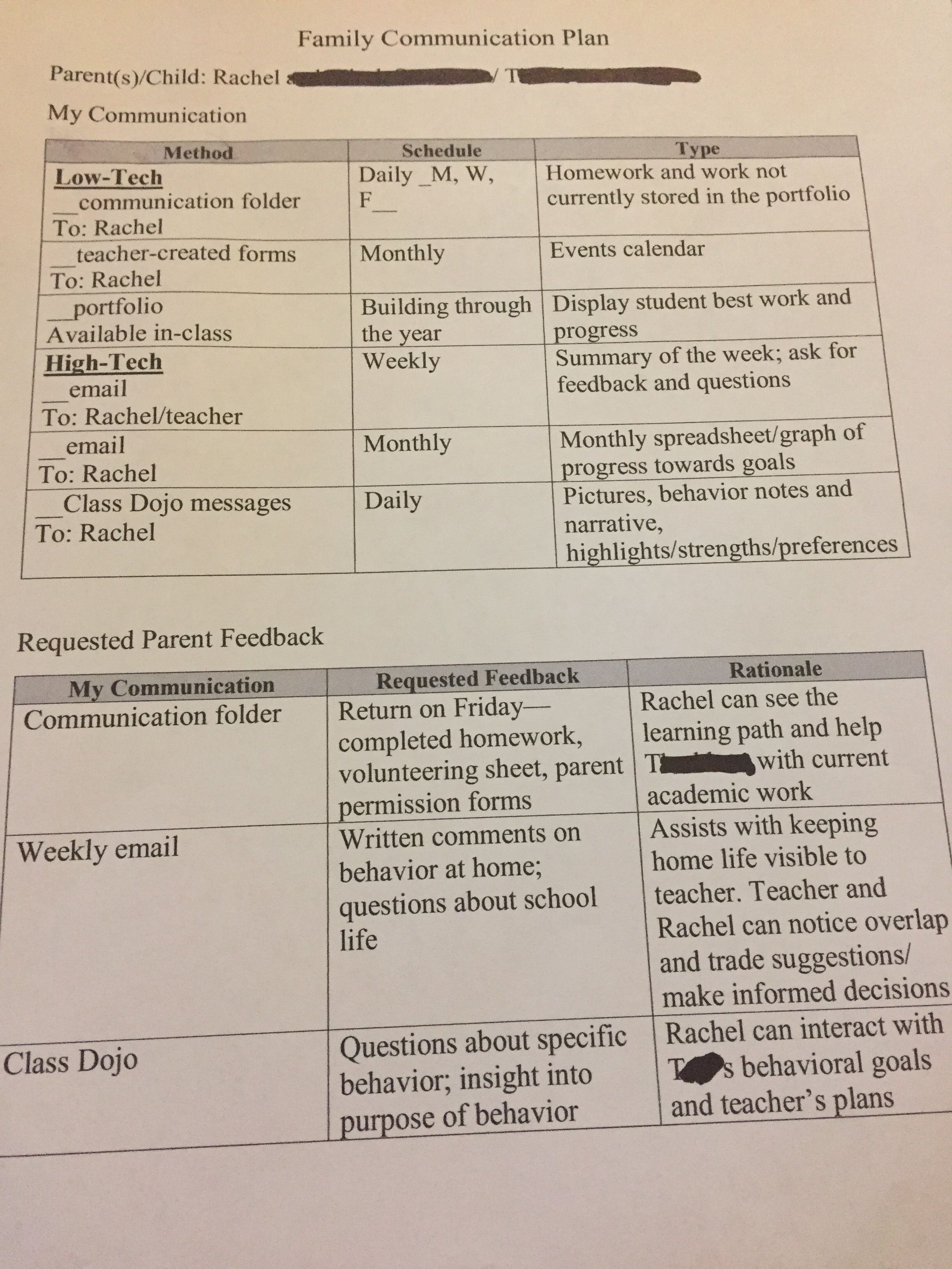 Here Is An Example Of A Communication Plan Between Parents And