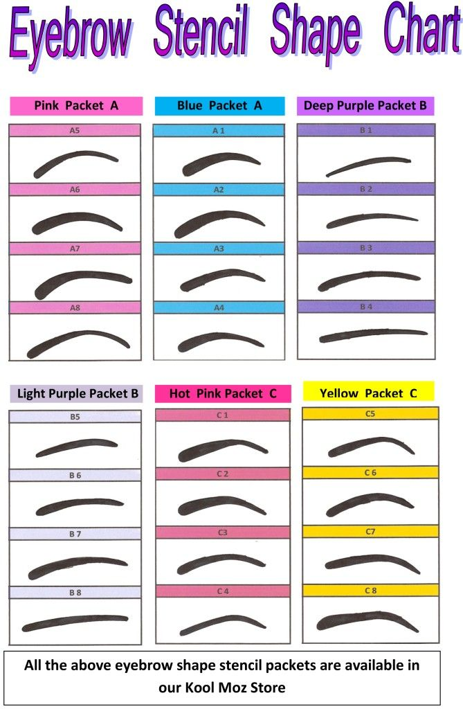 picture regarding Printable Eyebrow Stencil called eyebrow designs - Bing Photos Eyebrow Stencils inside of 2019
