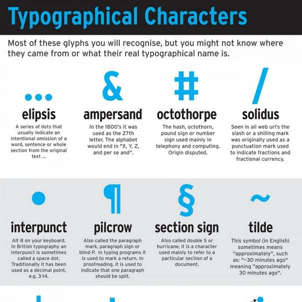 Typographical Characters Ampersand Asterism Backslash Character