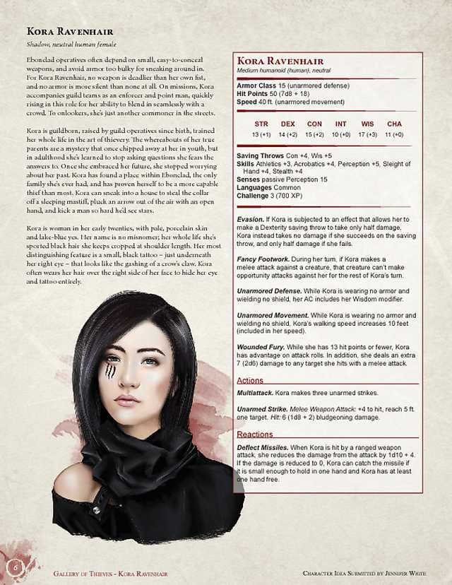 Ebonclad: Gallery of Thieves - Imgur | D&D in 2019 | Dnd 5e