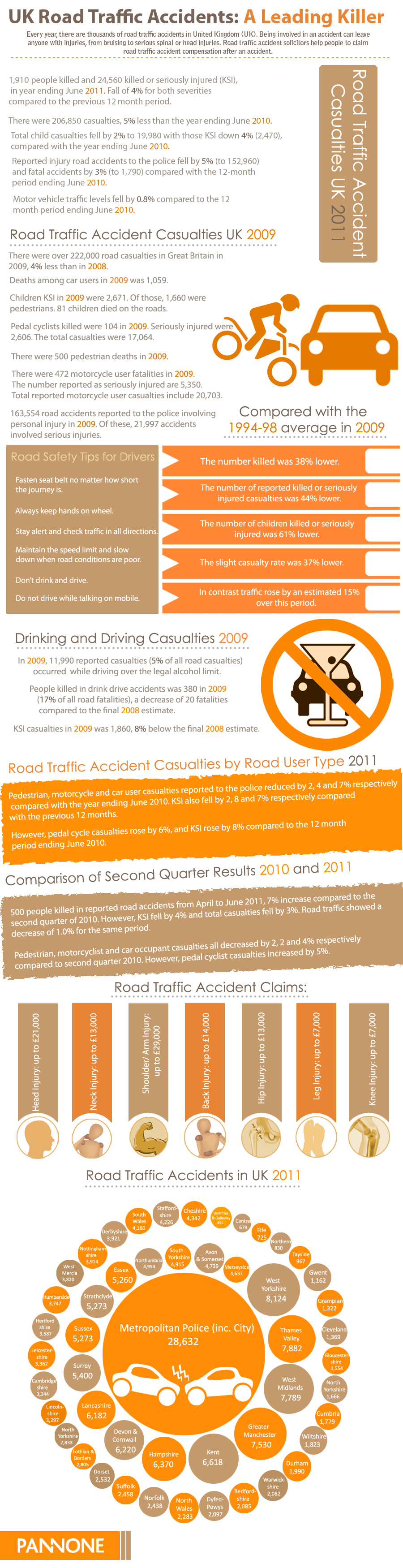 UK Road Traffic Accidents Traffic, Infographic, Accident