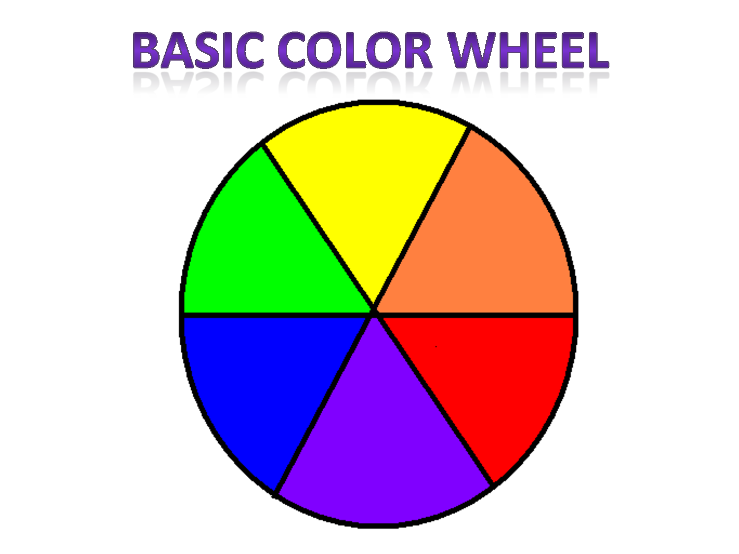 Basic Color Wheel With Images