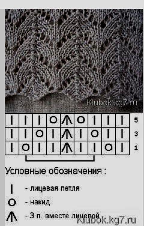 Photo of Knitting pattern * NET PATTERN- SIMPLE AND FAST *, #adventskranzdiyeinfach #Einfach …