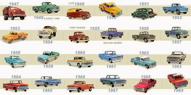 Gm Truck Identification Chart