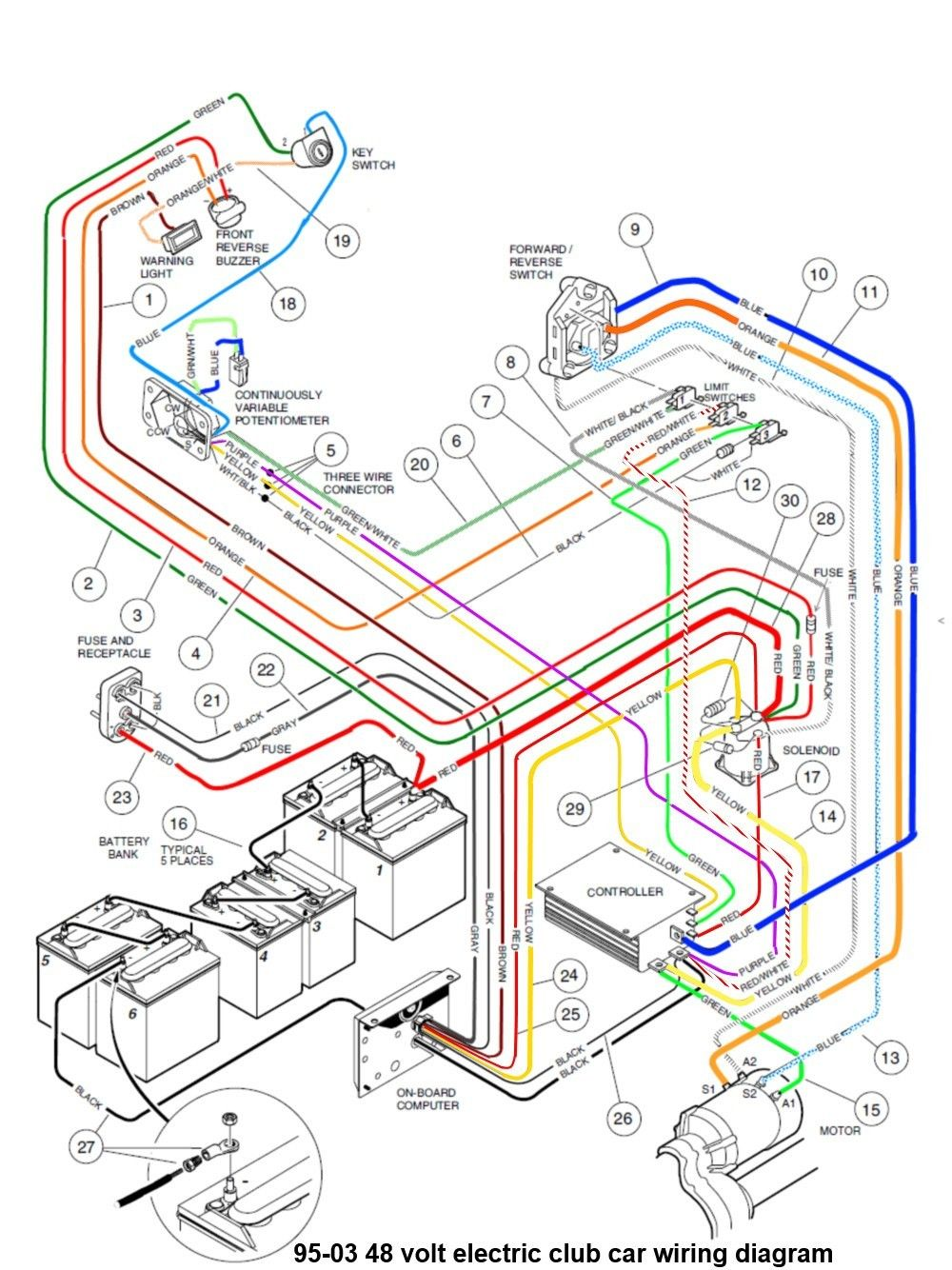 Foward And Reverse Diagram For 2007 Club Car Awesome Di 2020