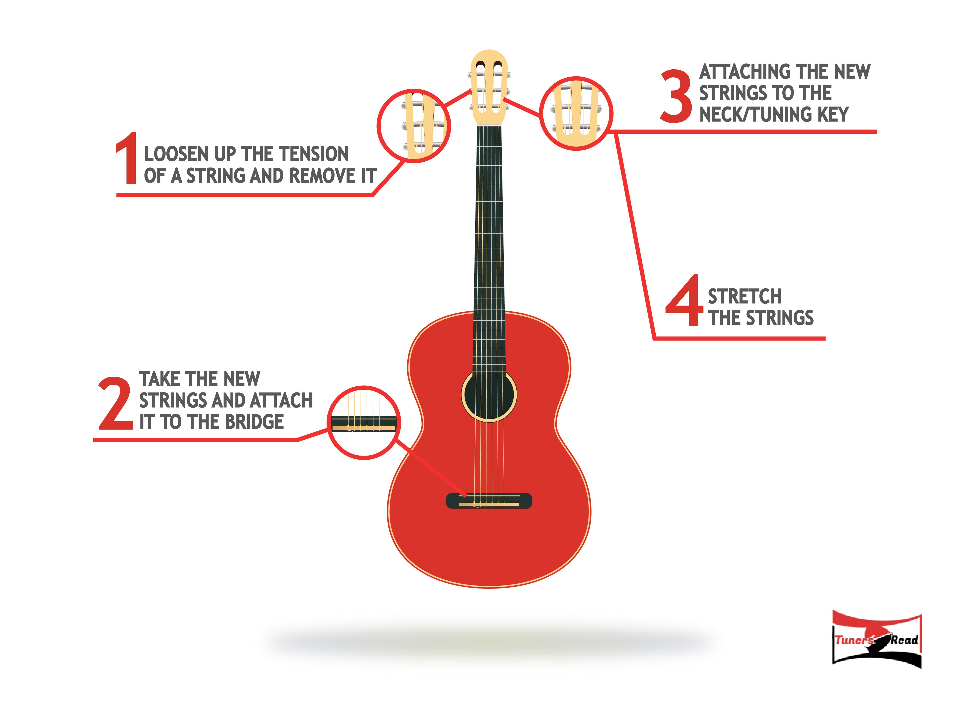 How to change classical guitar strings in 2020 guitar