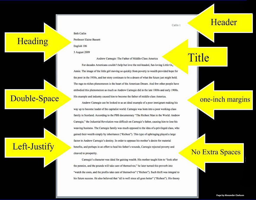 how to write a good term paper research paper library lessons - what is a research paper