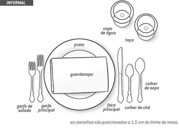 Cena Informal Table Setting Etiquette Proper Place Setting Table Setting Diagram