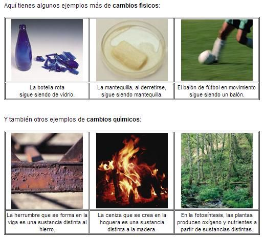 Cambio Quimico Ejemplos Yahoo Image Search Results