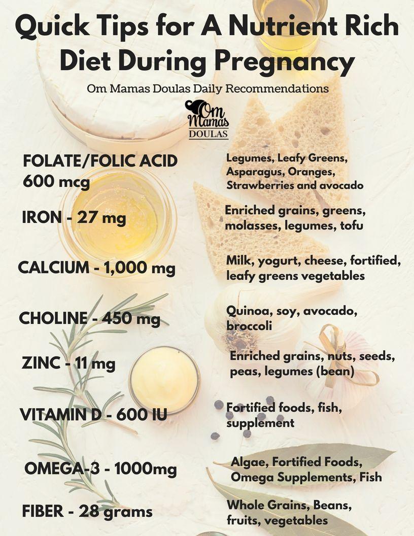 600 mg iron per day in pregnancy