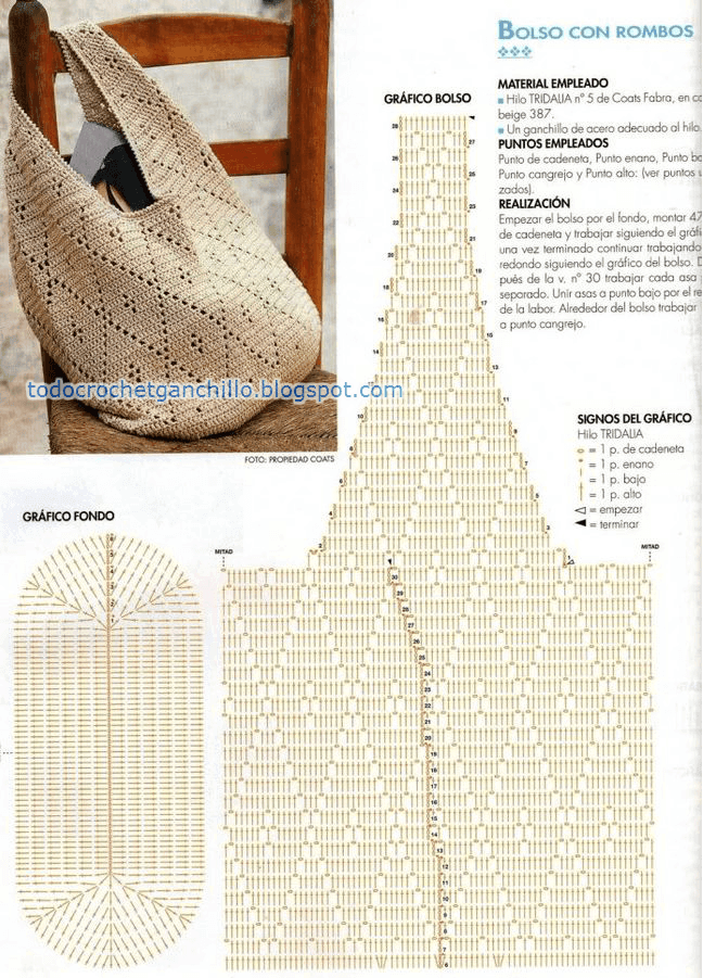 Todo crochet | Patrones De Ganchillo | Pinterest | Ganchillo, Bolsos ...