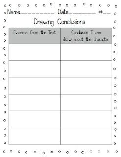 1000+ ideas about Drawing Conclusions on Pinterest | Inference ...