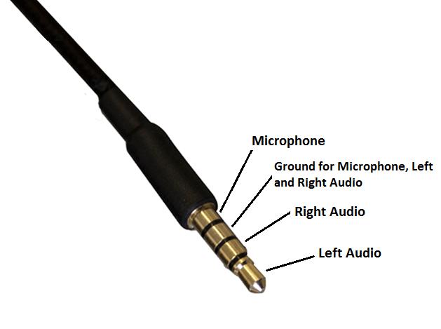 How To Hack A Headphone Jack Headphone Diy Headphones Circuit Bending