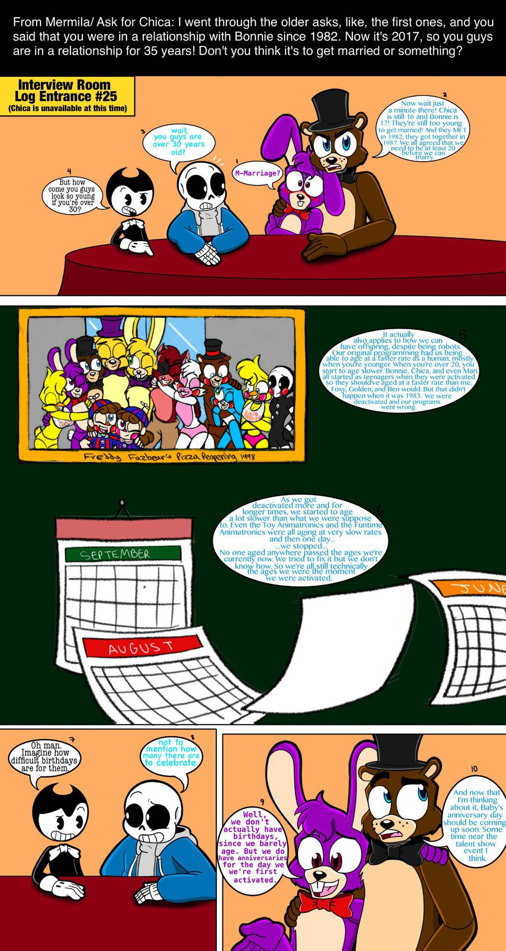 Ask The Characters Question 118 By Cacartoon On Deviantart With
