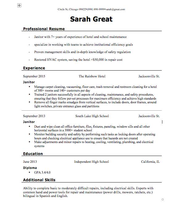 Sample Of Professional Resume Template Resume Profesional Riwayat Hidup Surat
