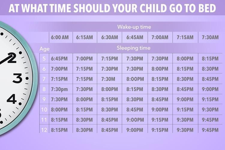 This Is The Exact Time Your Kids Should Go To Bed According To