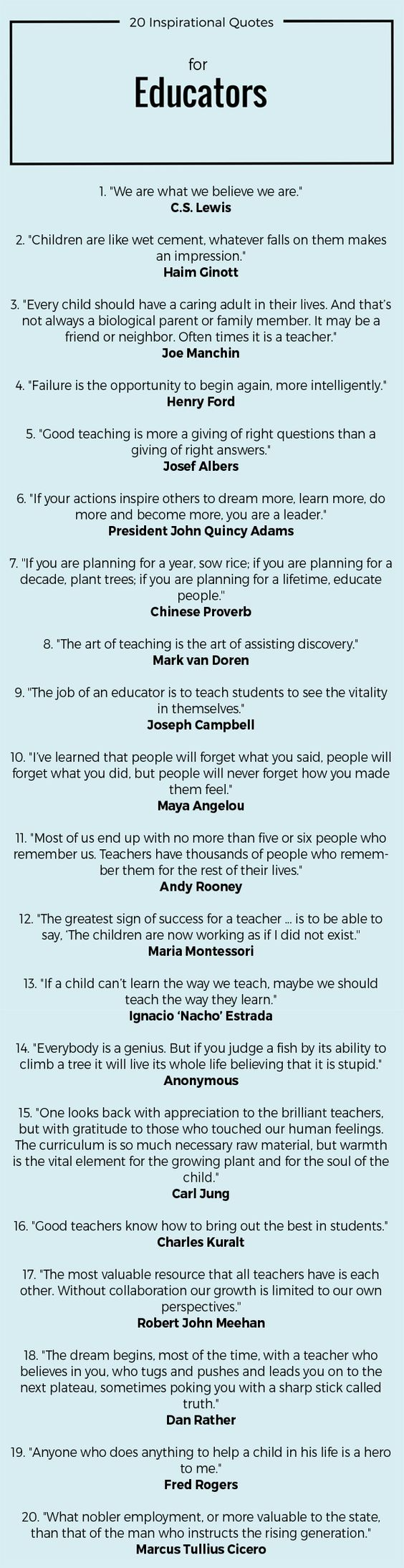 20 Inspirational Quotes for Educators [infographic] | Teacher Soul ...