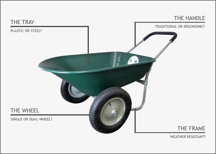 Best Heavy Duty Folding Garden Carts Wagons Carrinho De Mao