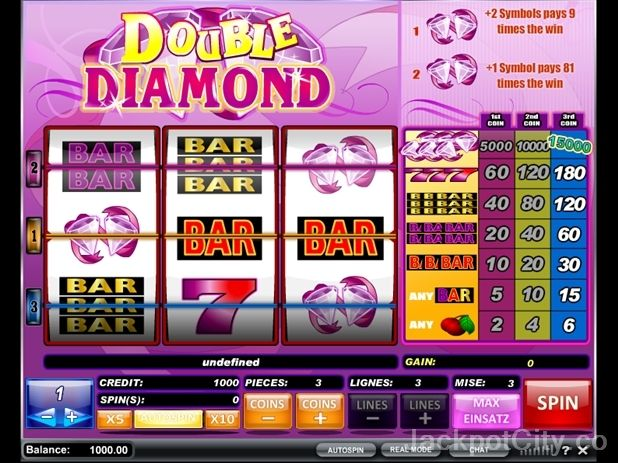 You Like To Play Free Casino Games How About 450 Reel Slots