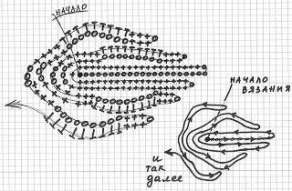 * ♥♥ TRICROCHETANDO ♥♥ * por Wal Pavão: MOTIVOS CROCHE IRLANDES
