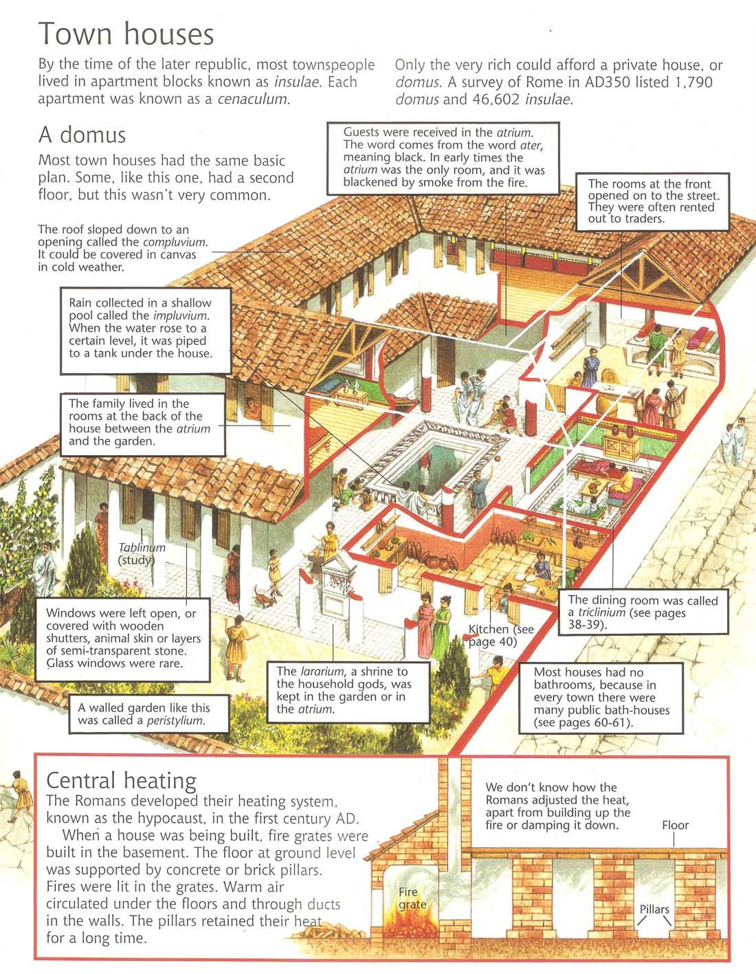 Domus Cross Section Romans Usborne Publishing Ltd