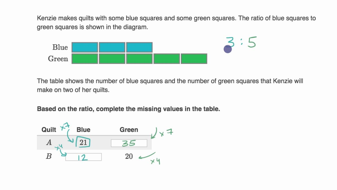 small resolution of a youtube video from khan academy ratios with tape diagrams learn