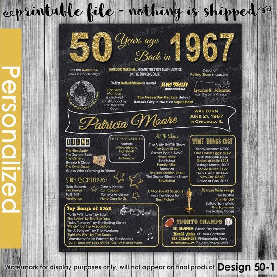 50th Birthday Gift For Women, 50th Birthday Chalkboard