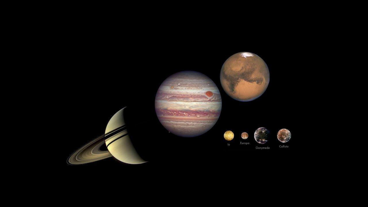 Rare Mars Jupiter Saturn Alignment Must See Morning Sky Show In 2020 Morning Sky Saturn Jupiter