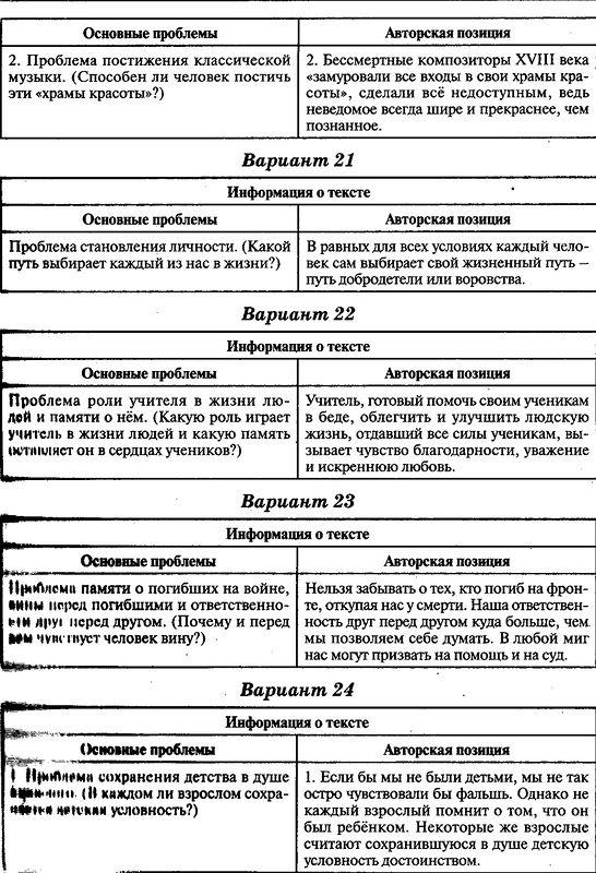 Скачать гдз русский язык высшая школа