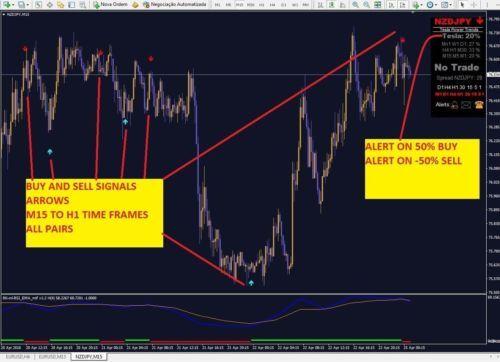 Mt4 Indicators Coe