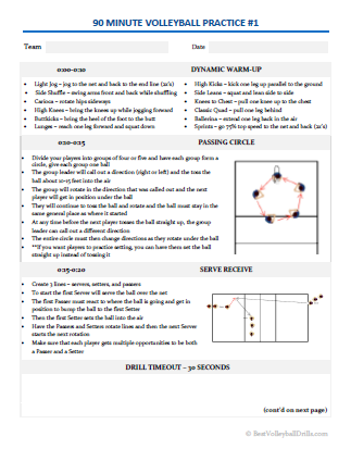 Essential Volleyball Practice Plans Bestvolleyballdrills Volleyball Practice Plans Volleyball Practice Volleyball Training