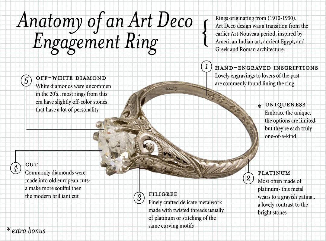 Anatomy Of An Art Deco Engagement Ring Jewelry School