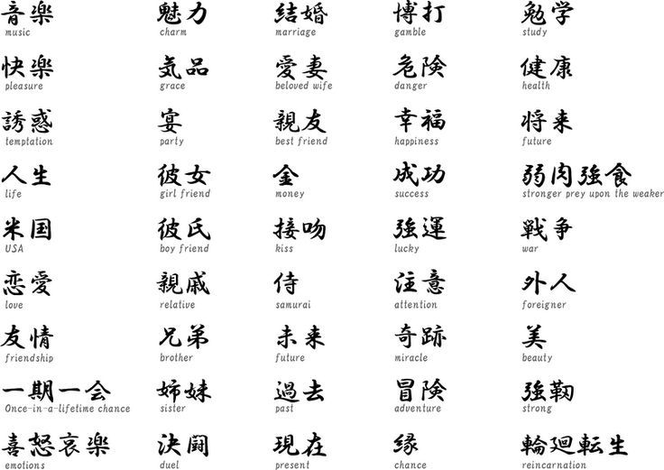Japanese Kanji Tattoo Symbols Photo 4 Tatoos Pinterest Kanji
