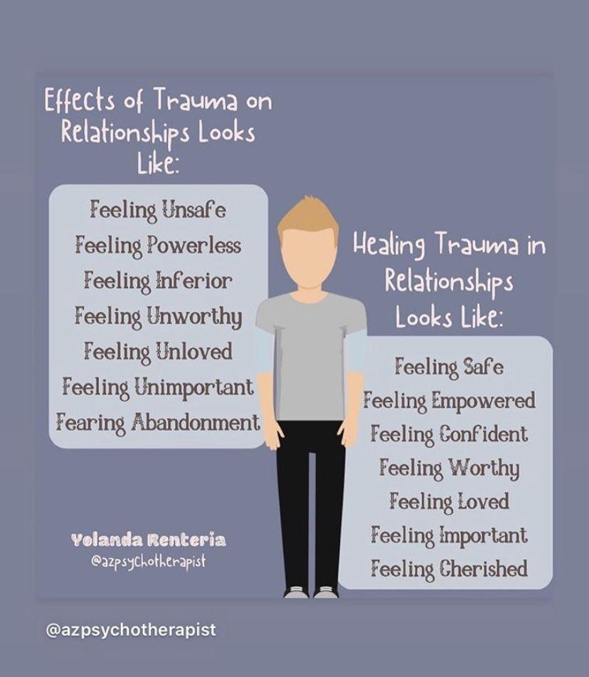 Pin on Relationship psychology