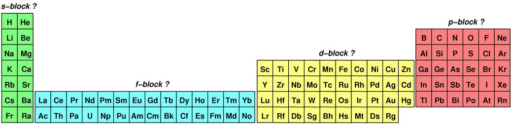 Periodic table f block images periodic table and sample with full periodic table f block images periodic table and sample with full periodic table f block images urtaz Choice Image