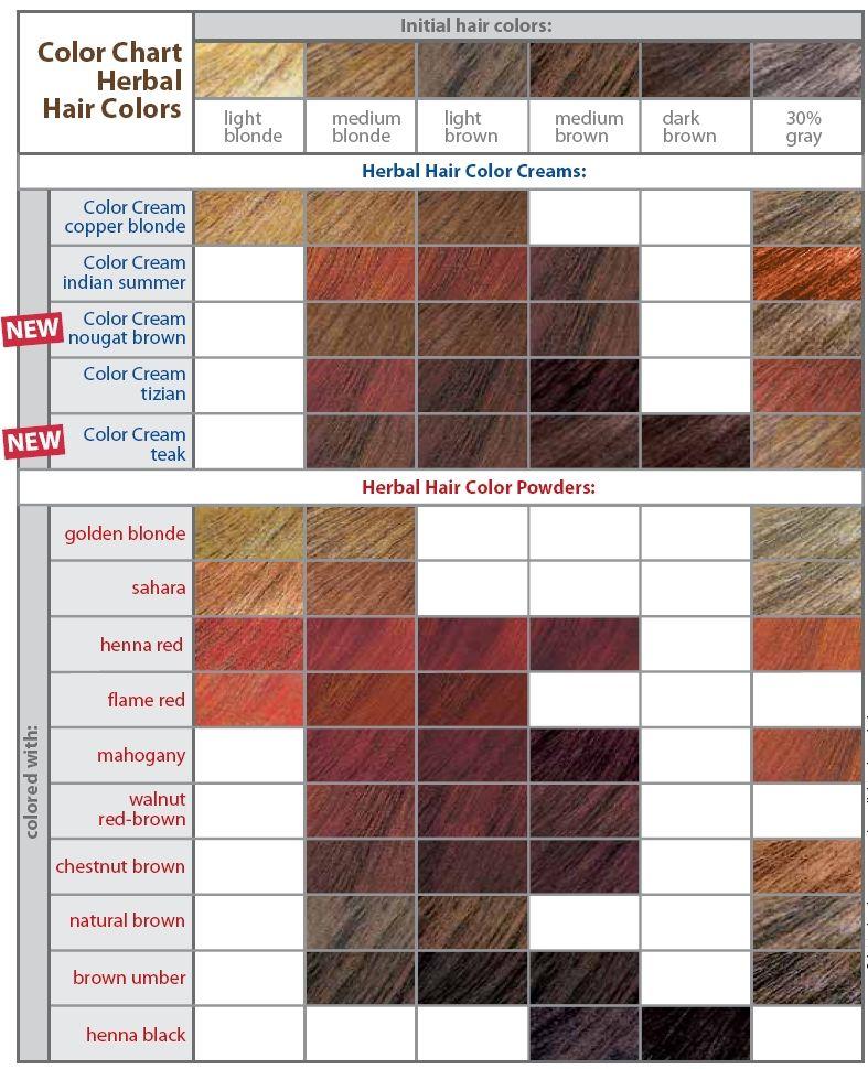 Redken Professional Hair Color Chart Httphaircolorer