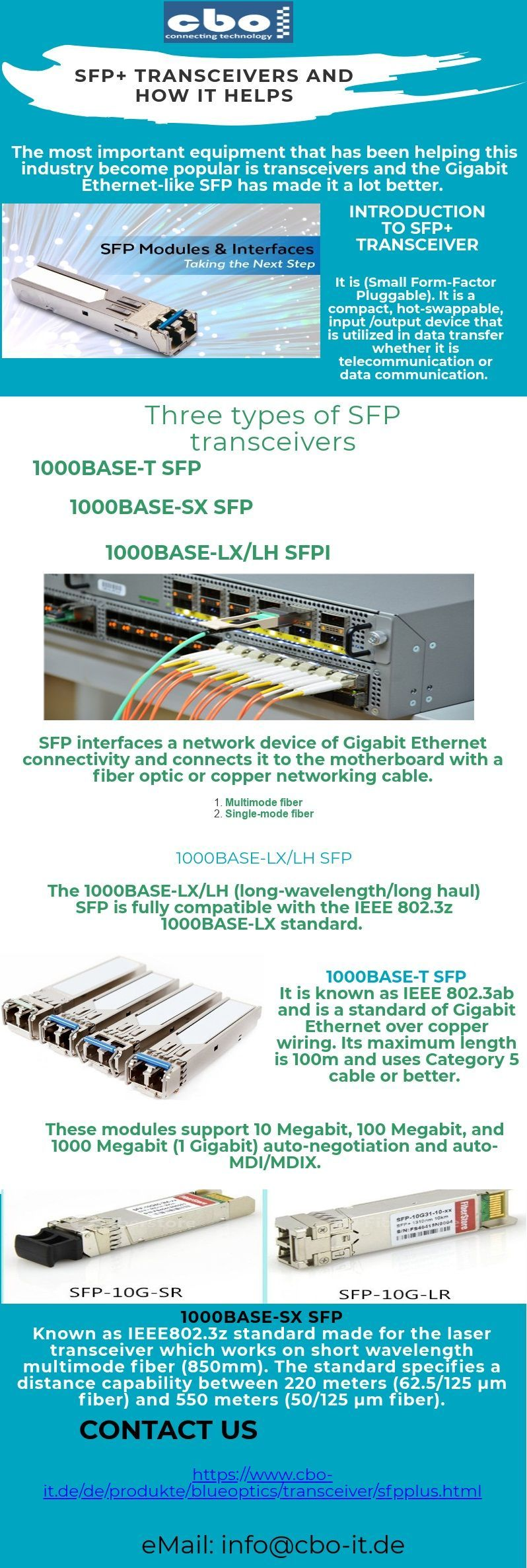 The Most Important Equipment That Has Been Helping This Industry Become Popular Is Transceivers And The Gigabit Cisco Networking Hacking Computer Hacking Books